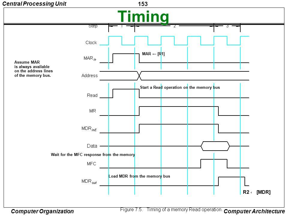 Timing Central Processing Unit R2 ← [MDR] MAR ← [R1] Assume MAR
